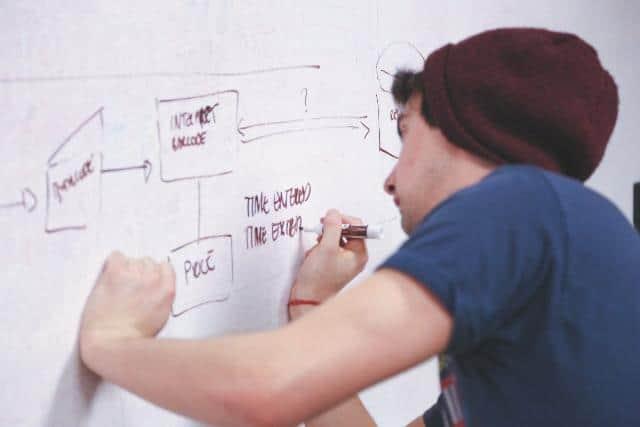 Få malet et whiteboard direkte på væggen.
